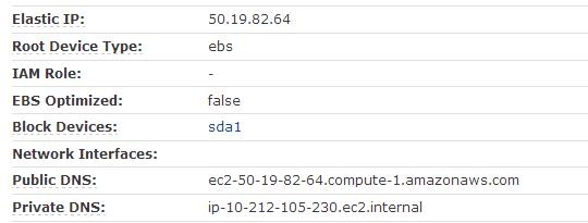 WhiteBoard Coder: Understanding EC2 internal/external IP addresses