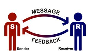 transaction model of communication process