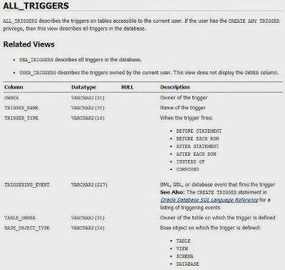 ALL_TRIGGERS