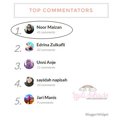 Pemenang Top Commentator November