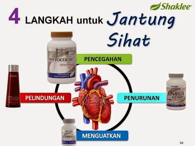 Suplemen terbaik untuk mencegah sakit jantung