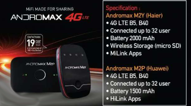 Smartphone Jadul Jaringan 4G