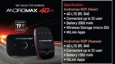 smartfren andromax M2Y dan M2P