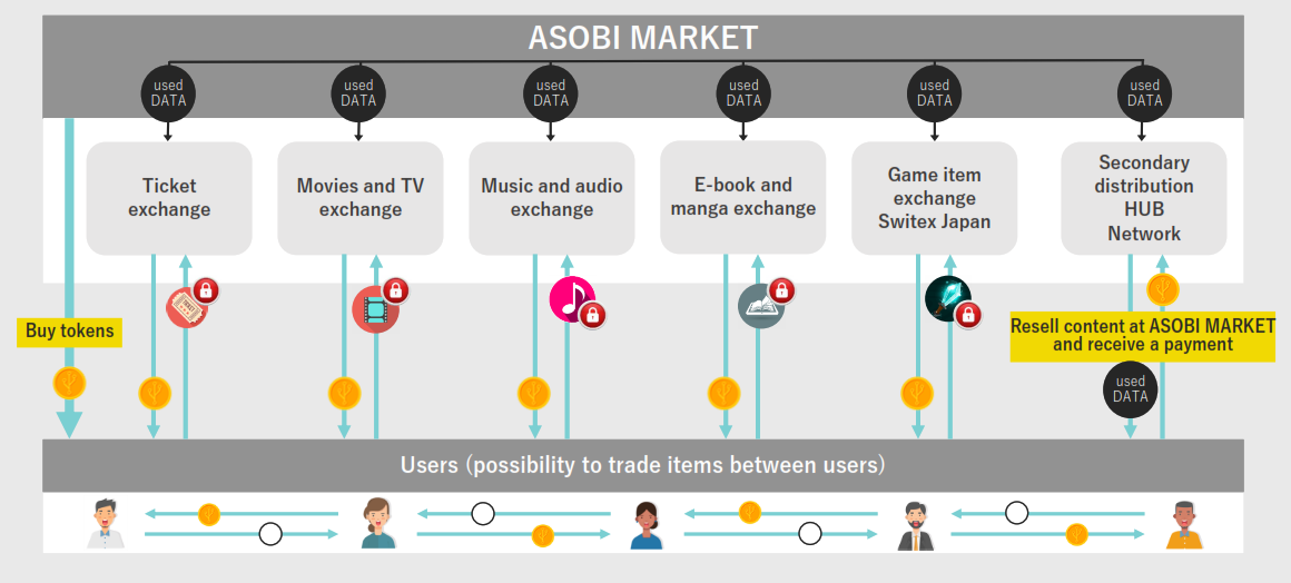 Image result for asobi ico