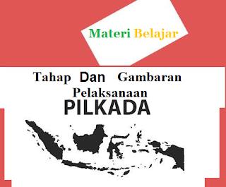 Masa Tenang Dan Pemungutan Suara Serta Penghitungan Suara Di Dalam Gambaran Pelaksanaan Pilkada Pada Pemilu Di Indonesia