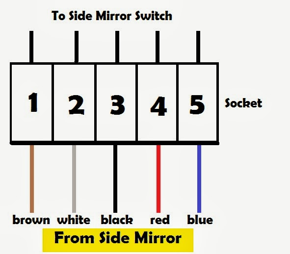 daihatsu side mirror wiring diagram
