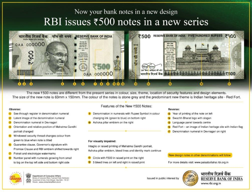 new-Rs.500-note-RBI