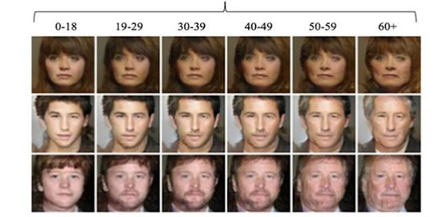 Especialistas em computação criam algoritmo que envelhece rostos jovens e vice-versa.