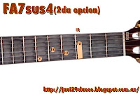 gráfico de acorde de séptima suspendido en cuarta (7sus4) de guitarra