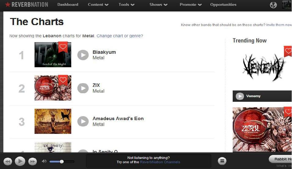Blaakyum Blaakyum Tops Lebanon And Beirut Metal Charts On Reverbnation