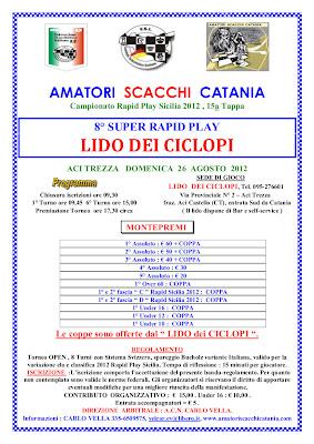 8° RAPID PLAY LIDO DEI CICLOPI