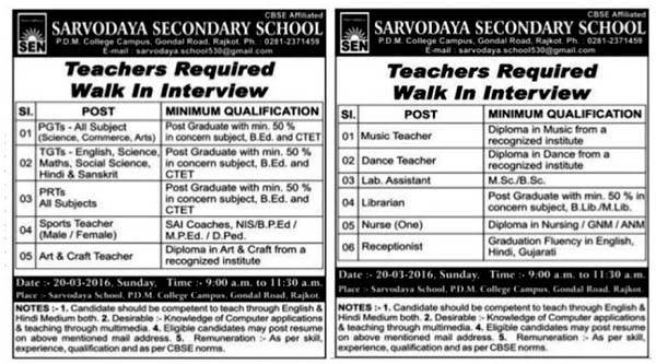 Sarvodaya School Rajkot Various Recruitment 2016