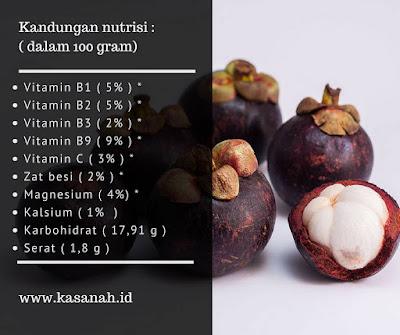 manfaat buah manggis untuk diet