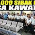 Wala Ng Magnanakaw Ng Bagahe Sa MIAA, Airport Service Provider MIASCOR Kanselado Ang Kontrata!