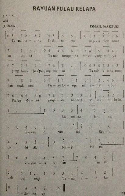 Not Angka Pianika Lagu Rayuan Pulau Kelapa