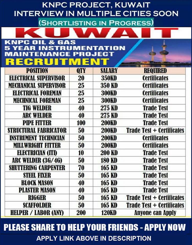 SHUTDOWN RECRUITMENT TO KNPC KUWAIT-APPLY | Job2Gulf