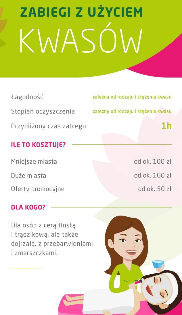 https://www.vivus.pl/moje-finanse/jest-okazja-jest-pozyczka/ile-kosztuje-oczyszczanie-twarzy-u-kosmetyczki/