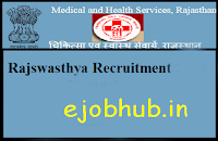 MOHFW Rajasthan Recruitment