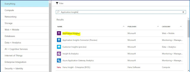 search Application Insights