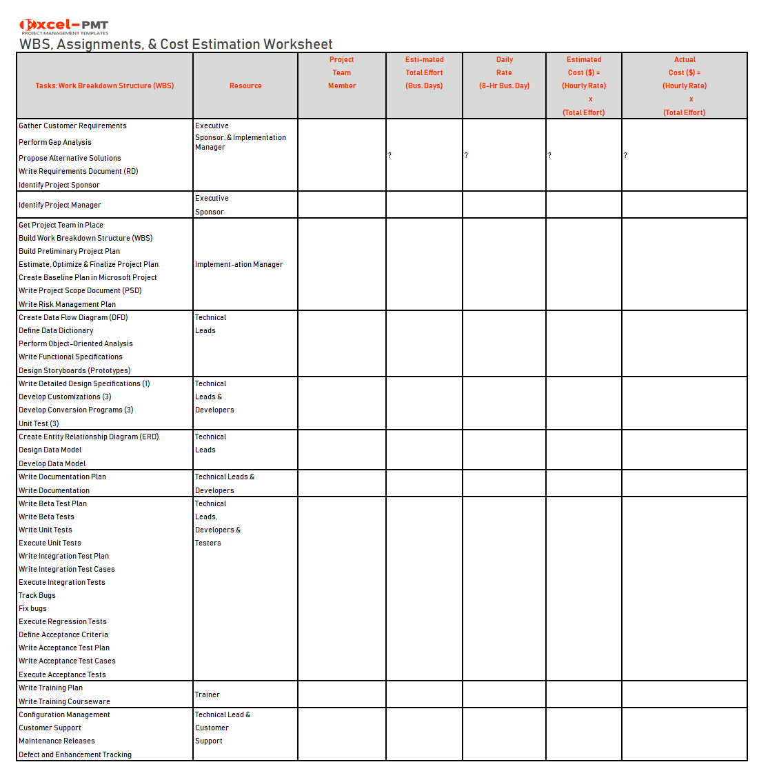 Project Plan Implementation Steps Examples Amp Template