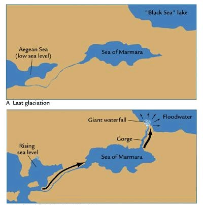 The Black Sea catastrophe, before and after.