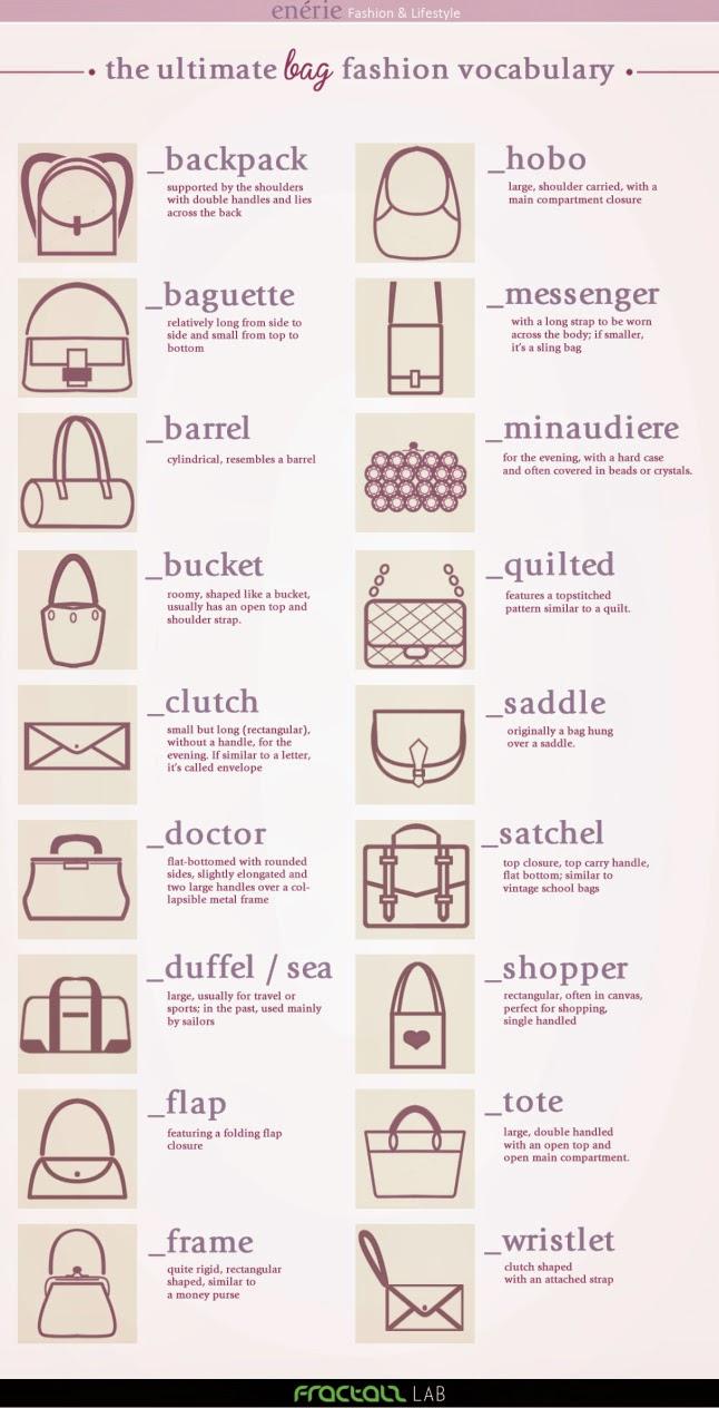 bolsos, tipos, modelos, infografía, moda, evolución