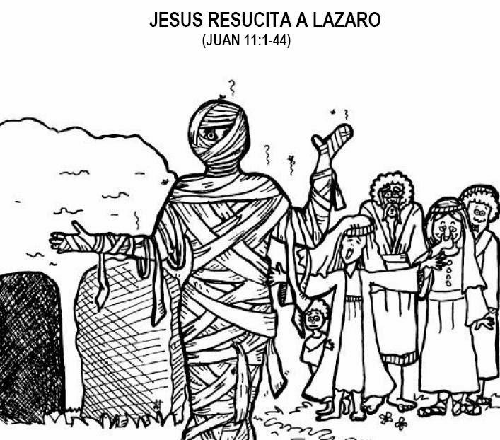 El Renuevo De Jehova: La Resurreccion De Lazaro - Imagenes para ...