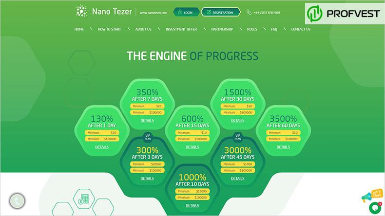 Nano Tezer обзор и отзывы HYIP-проекта