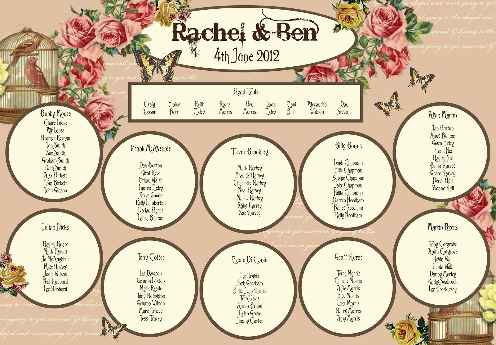 wedding table plan template