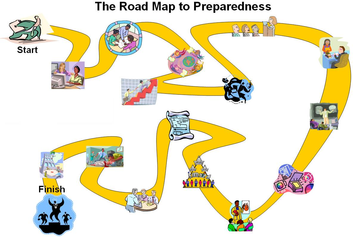 My lifes design map