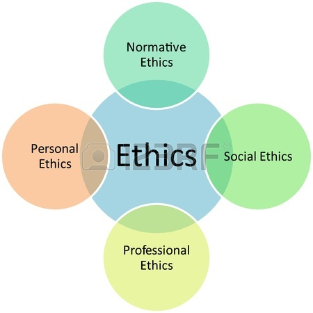 how personal ethics can get Running head: how personal can ethics get 2 this case study evaluates the ethical challenges that are faced by valerie young, a marketing manager at an international cosmetics and fragrance company, wisson, which is headquartered in chicago.