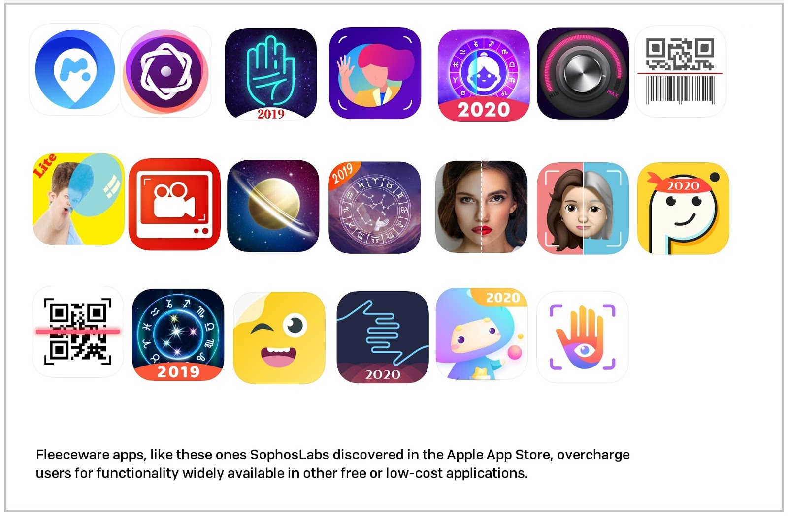 Scam Apps Found In The Apple S App Store Resulted In Many Users Facing Financial Frauds Digital Information World