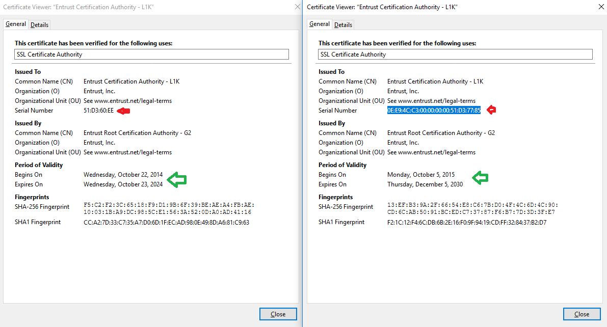 Ken Felix Security Blog Entrust L1k Has Two Intermediate Certs