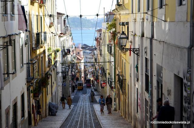 Lizbona z dzieckiem- informacje praktyczne