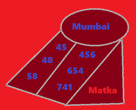 Main Mumbai Fix Opan