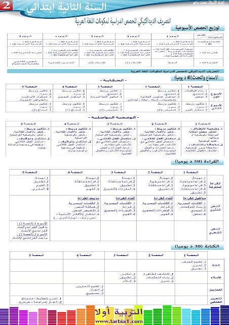 التصريف الديداكتيكي للحصص الدراسية لمكونات اللغة العربية للمستوى الثاني