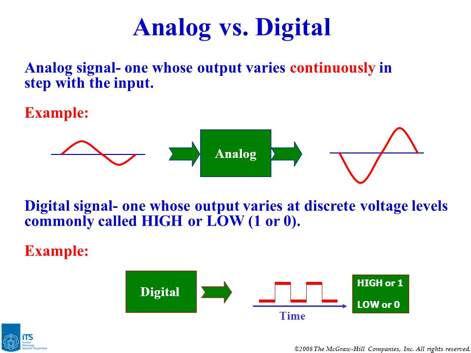 ANALOG DIGITAL ELECTRONICS EPUB