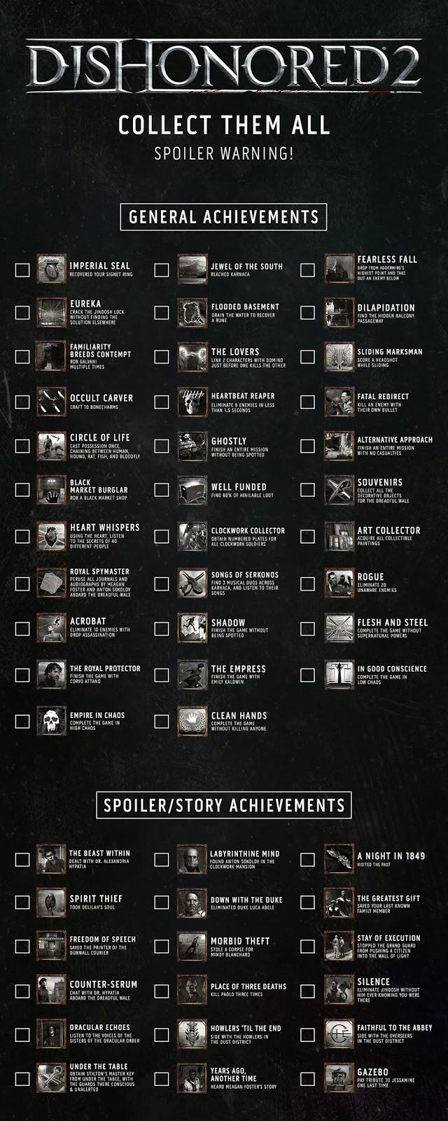 Dishonored 2 presenta su lista de logros y trofeos