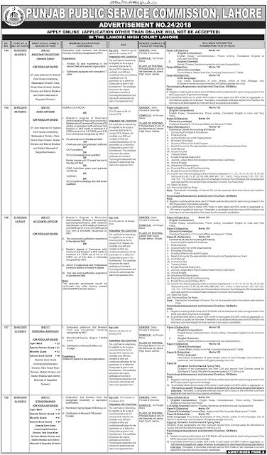 https://www.jobsinpakistan.xyz/2018/08/ppsc-jobs-today.html