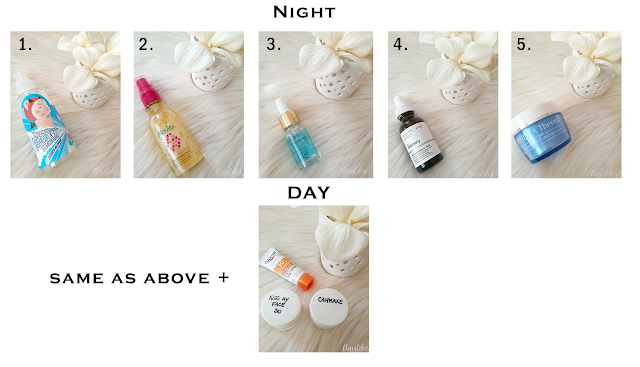 UPDATED Huge Skincare Routine