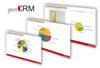 Phần mềm GenCRM