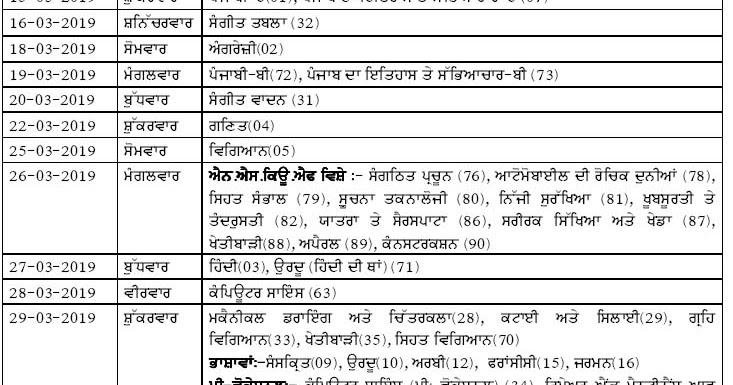 Punjab Matriculation 10th Class Exam Time Table 2019