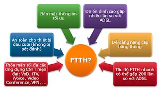 chất lượng internet viettel hcm