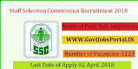 Staff Selection Commission Recruitment 2018- 1223 Sub-Inspectors