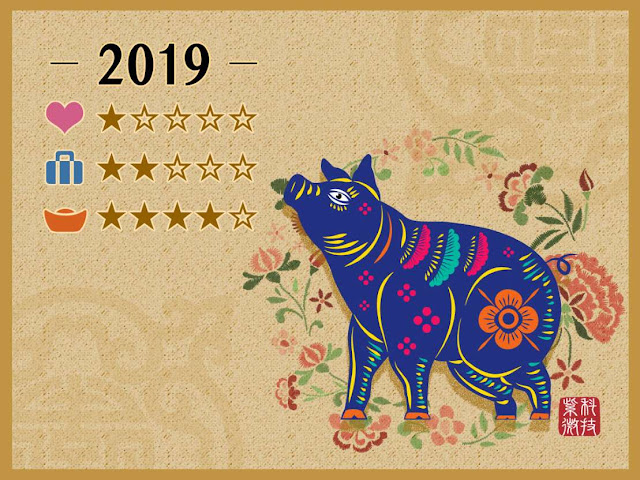 Chinese New Year 2019, Year of the Dog
