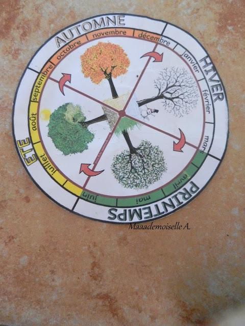 || Apprendre en s'amusant : La roue des saisons