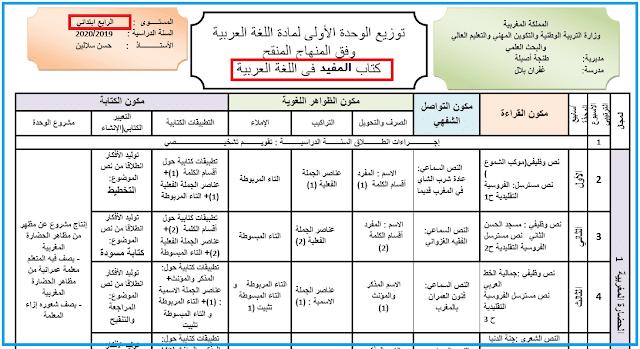 التوازيع الوحدات المفيد في اللغة العربية المستوى الرابع