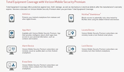 Features of Mobile Security Application