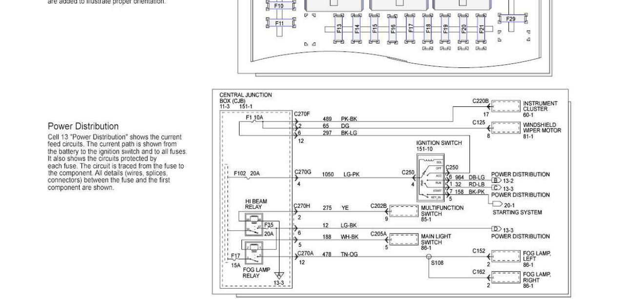 2017 Ford Ranger Px Workshop Wiring Diagram