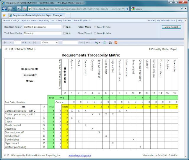 Pengertian, Fungsi dan Tujuan Requirement Traceability Matrix